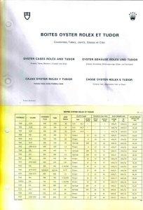 Tudor R20 Spec Sheet 79XX Refs